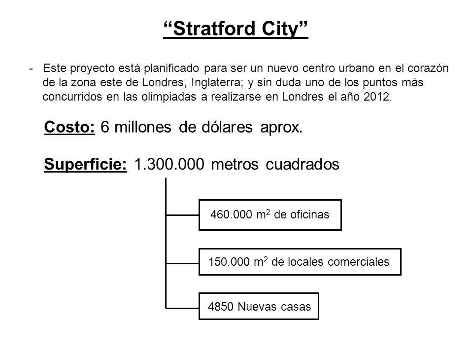Stratford City Costo: 6 millones de dólares aprox.