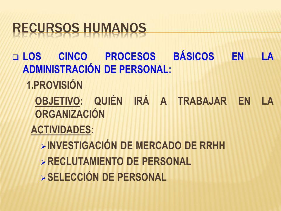 Recursos Humanos LOS CINCO PROCESOS BÁSICOS EN LA ADMINISTRACIÓN DE PERSONAL: 1.PROVISIÓN. OBJETIVO: QUIÉN IRÁ A TRABAJAR EN LA ORGANIZACIÓN.