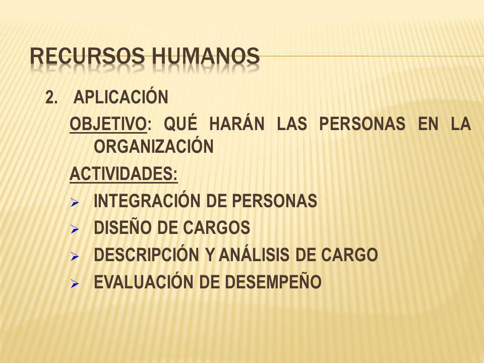Recursos Humanos 2. APLICACIÓN