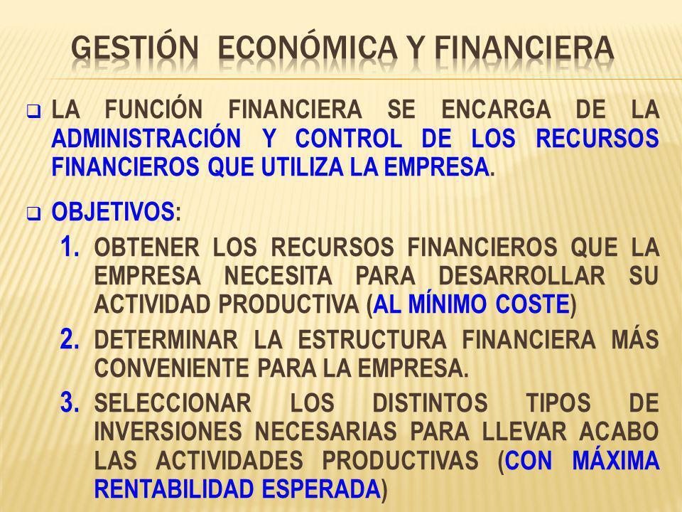 GESTIÓN ECONÓMICA Y FINANCIERA