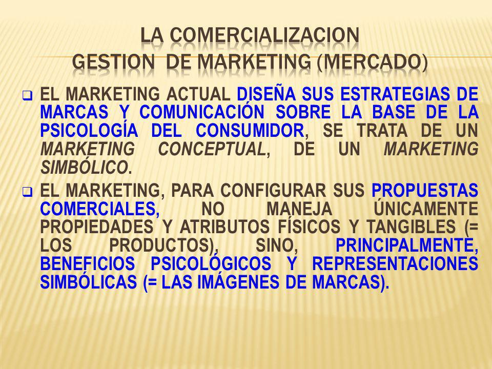 LA COMERCIALIZACION GESTION de marketing (mercado)