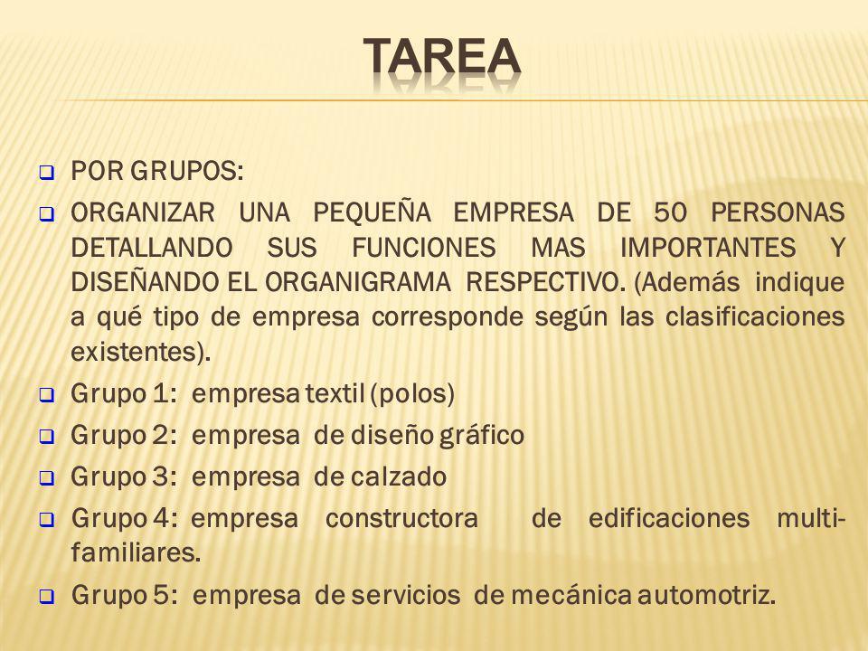 TAREA POR GRUPOS: