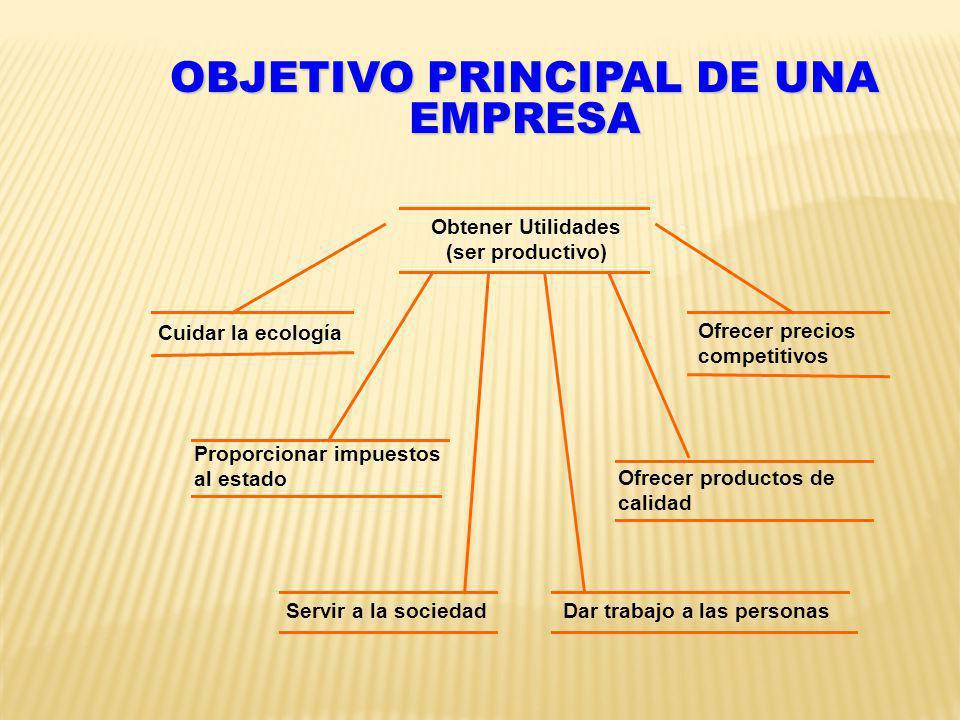 OBJETIVO PRINCIPAL DE UNA EMPRESA Dar trabajo a las personas