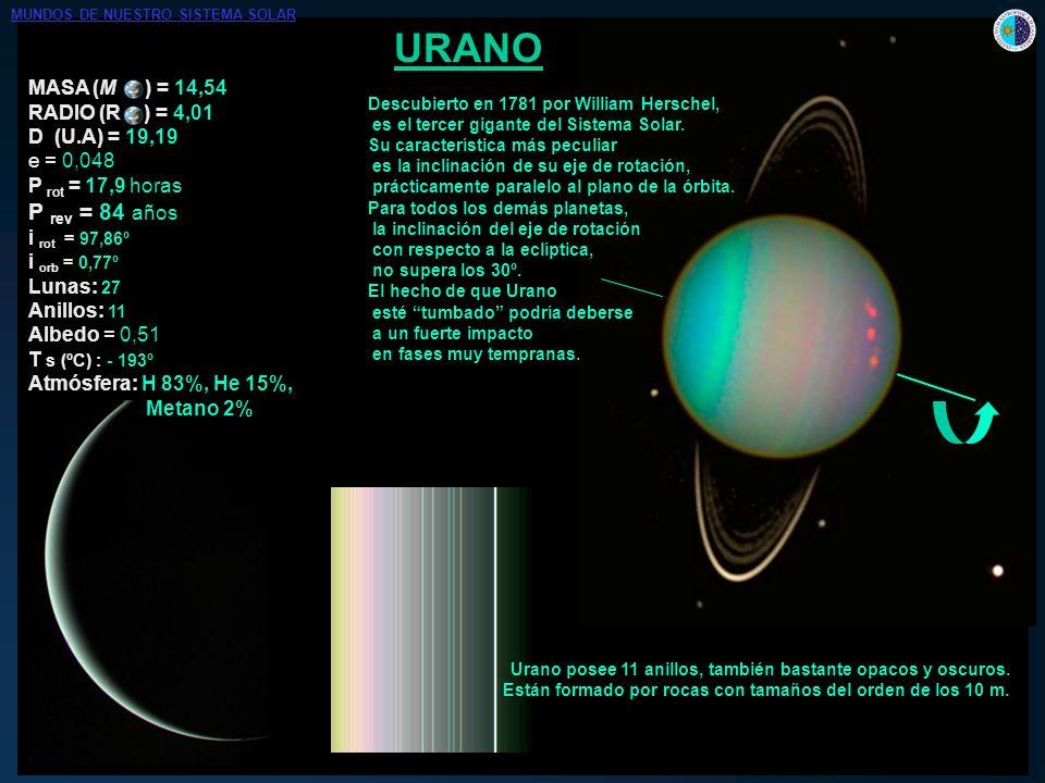 URANO P rev = 84 años MASA (M ) = 14,54 RADIO (R ) = 4,01