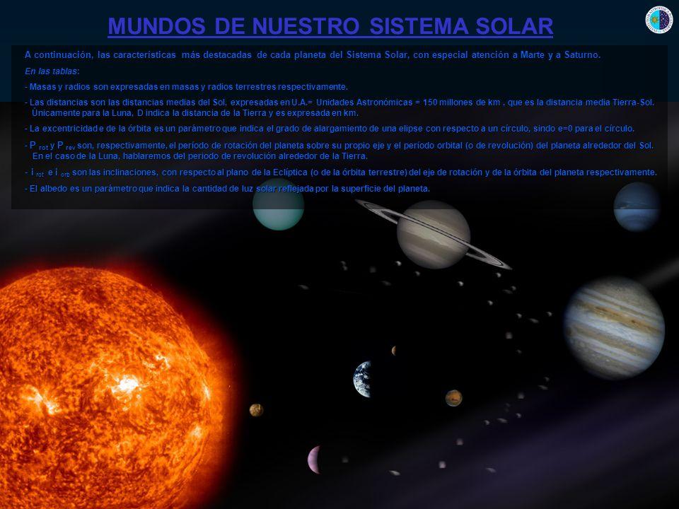 MUNDOS DE NUESTRO SISTEMA SOLAR