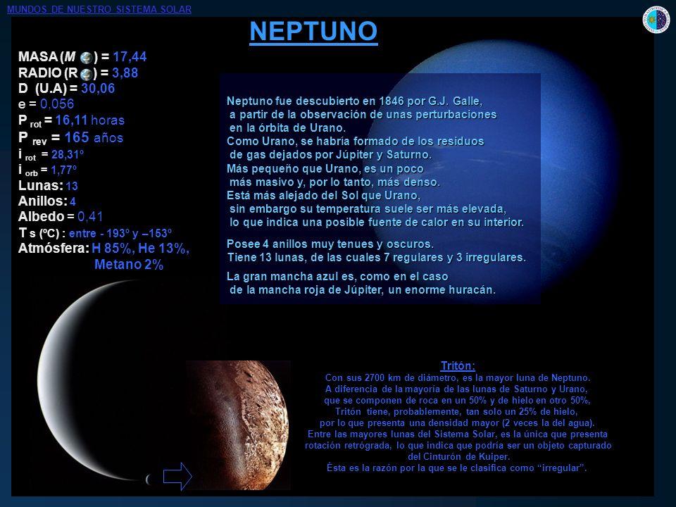 NEPTUNO P rev = 165 años MASA (M ) = 17,44 RADIO (R ) = 3,88