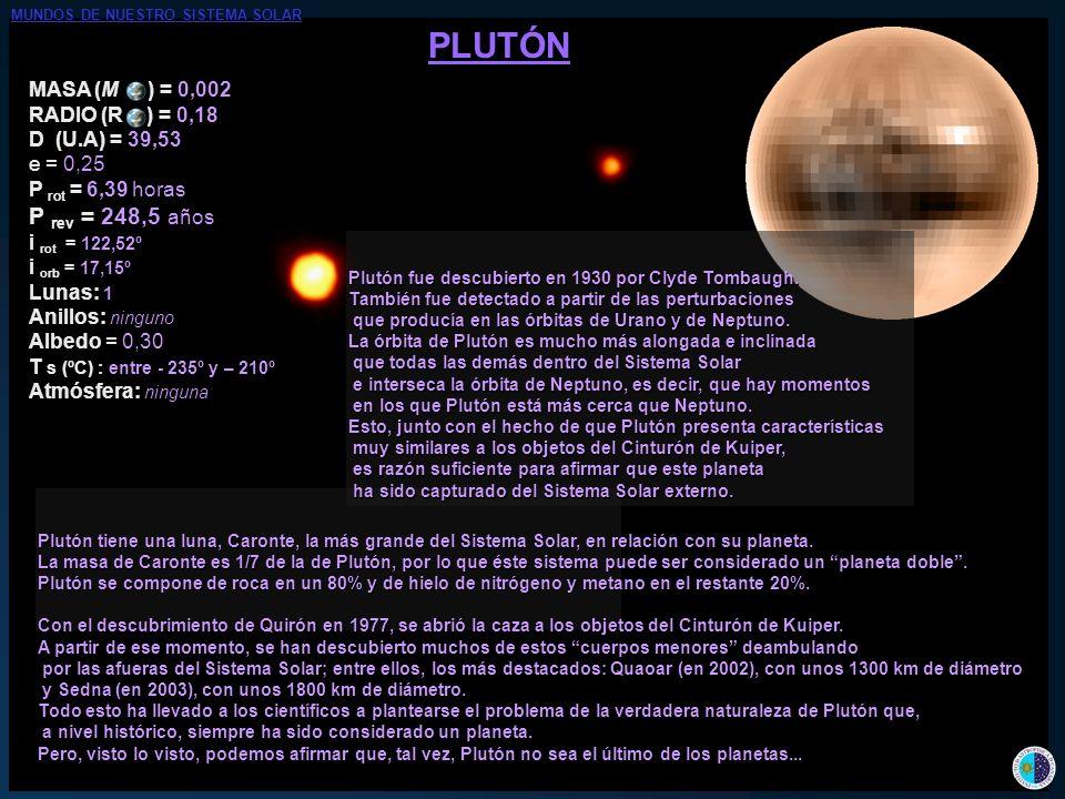 PLUTÓN P rev = 248,5 años MASA (M ) = 0,002 RADIO (R ) = 0,18
