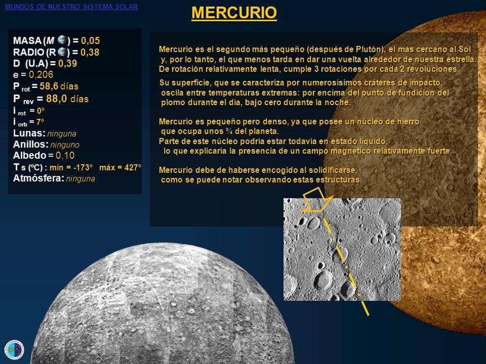 MERCURIO P rev = 88,0 días MASA (M ) = 0,05 RADIO (R ) = 0,38