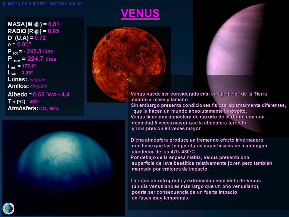 VENUS P rev = 224,7 días MASA (M ) = 0,81 RADIO (R ) = 0,95