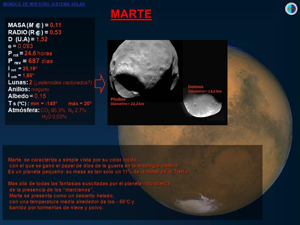 MARTE P rev = 687 días MASA (M ) = 0,11 RADIO (R ) = 0,53