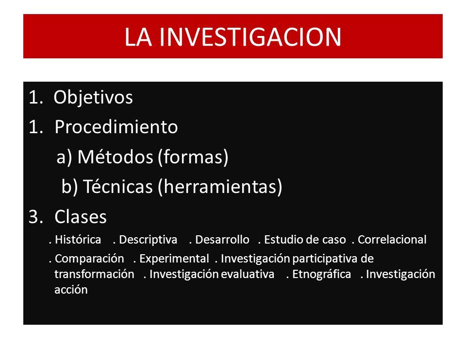 LA INVESTIGACION 1. Objetivos Procedimiento a) Métodos (formas)