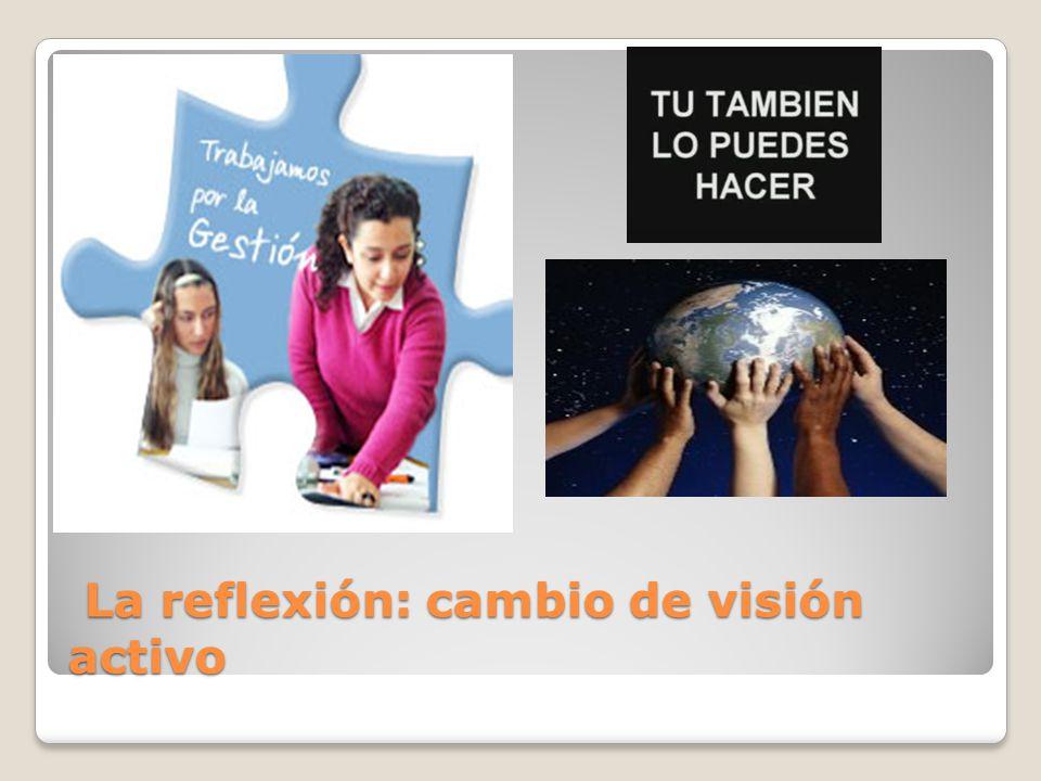 La reflexión: cambio de visión activo