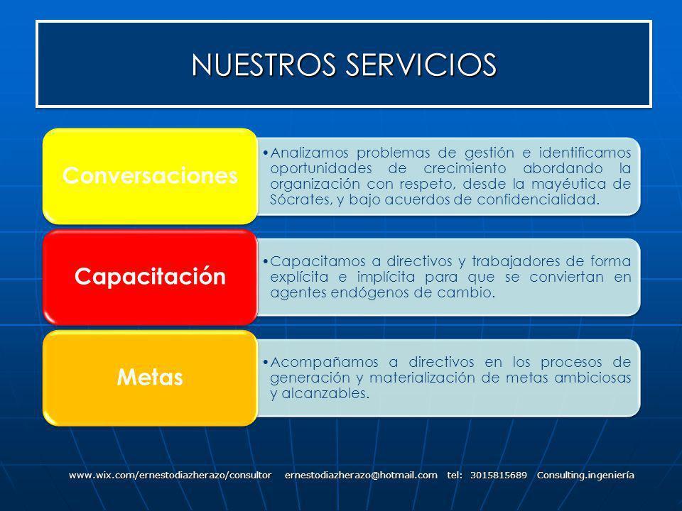 NUESTROS SERVICIOS Conversaciones Capacitación Metas
