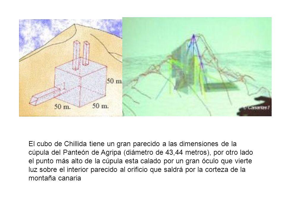 El cubo de Chillida tiene un gran parecido a las dimensiones de la cúpula del Panteón de Agripa (diámetro de 43,44 metros), por otro lado el punto más alto de la cúpula esta calado por un gran óculo que vierte luz sobre el interior parecido al orificio que saldrá por la corteza de la montaña canaria