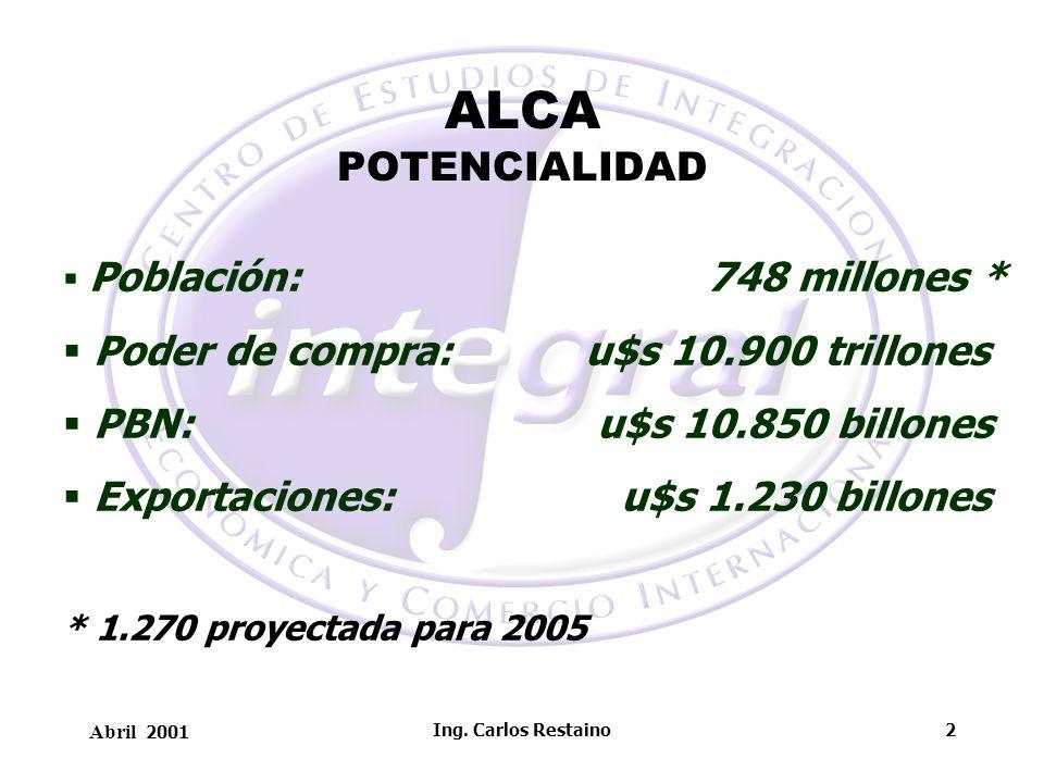 ALCA POTENCIALIDAD Poder de compra: u$s 10.900 trillones