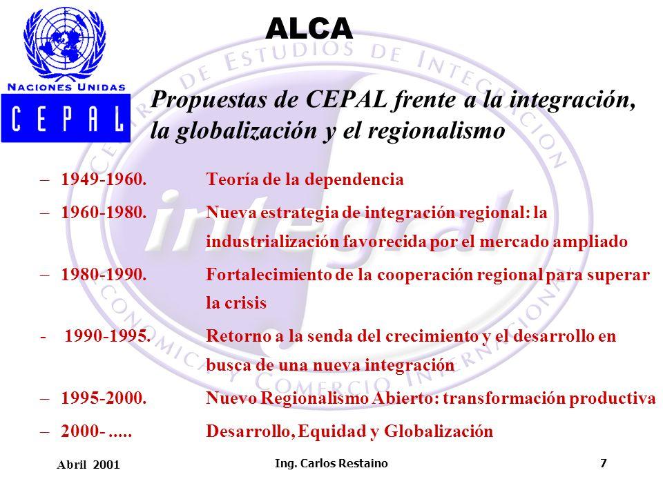 ALCA Propuestas de CEPAL frente a la integración, la globalización y el regionalismo. 1949-1960. Teoría de la dependencia.