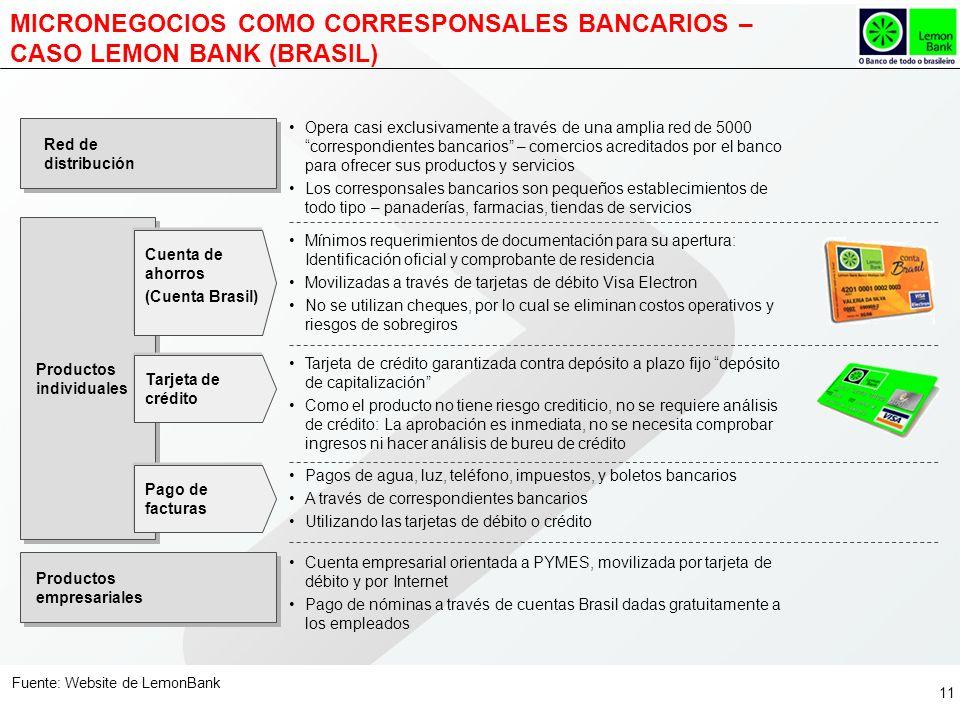MICRONEGOCIOS COMO CORRESPONSALES BANCARIOS – CASO LEMON BANK (BRASIL)