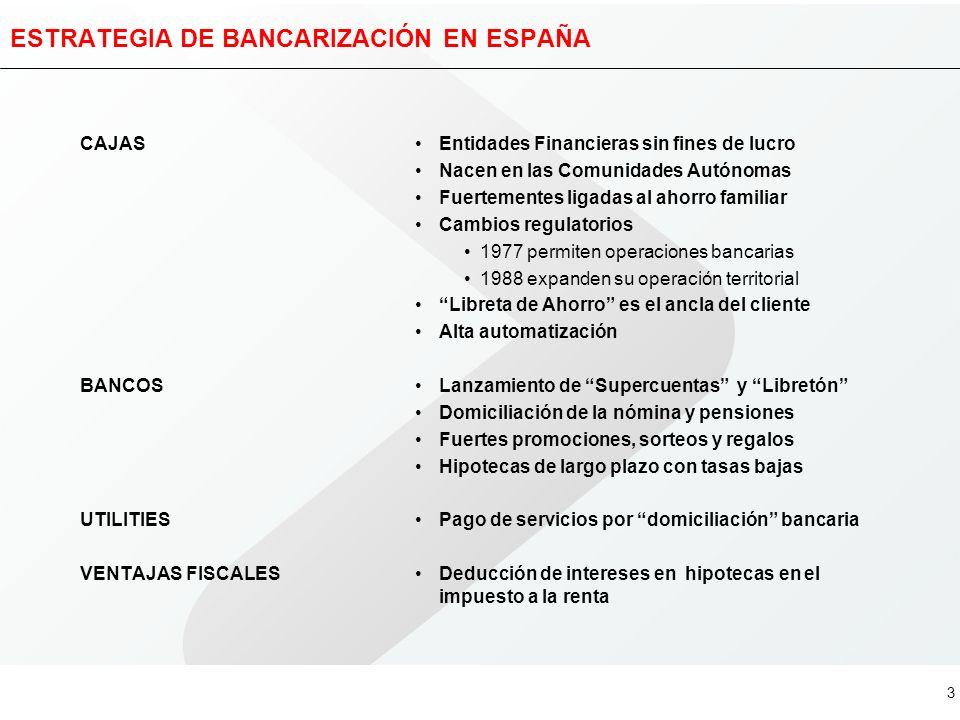 ESTRATEGIA DE BANCARIZACIÓN EN ESPAÑA