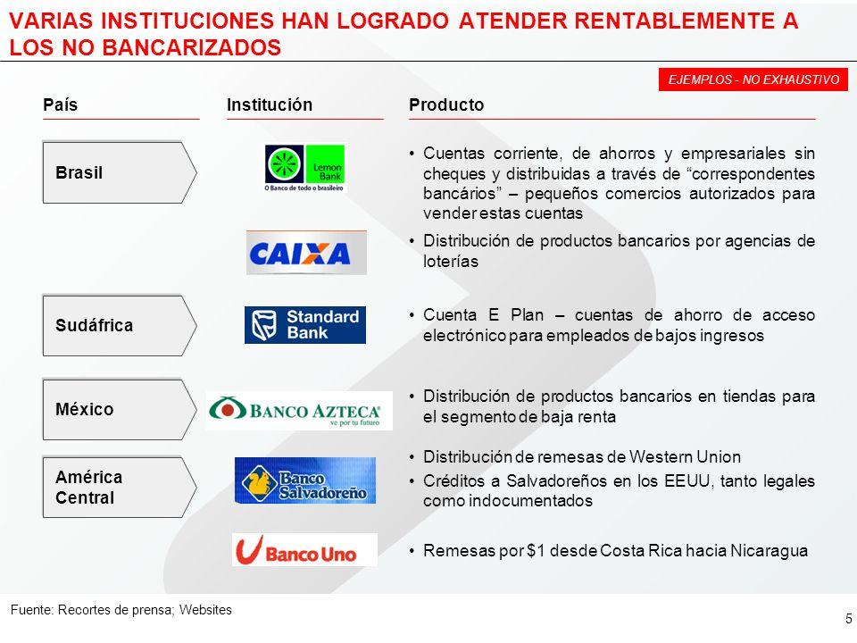 VARIAS INSTITUCIONES HAN LOGRADO ATENDER RENTABLEMENTE A LOS NO BANCARIZADOS