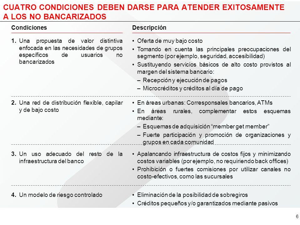 CUATRO CONDICIONES DEBEN DARSE PARA ATENDER EXITOSAMENTE A LOS NO BANCARIZADOS