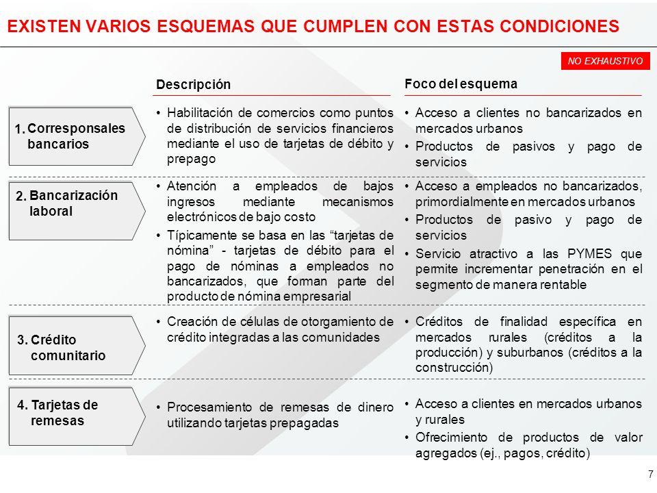 EXISTEN VARIOS ESQUEMAS QUE CUMPLEN CON ESTAS CONDICIONES