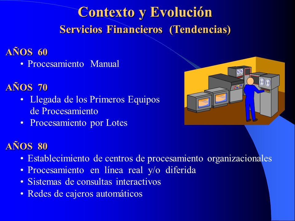 Contexto y Evolución Servicios Financieros (Tendencias)