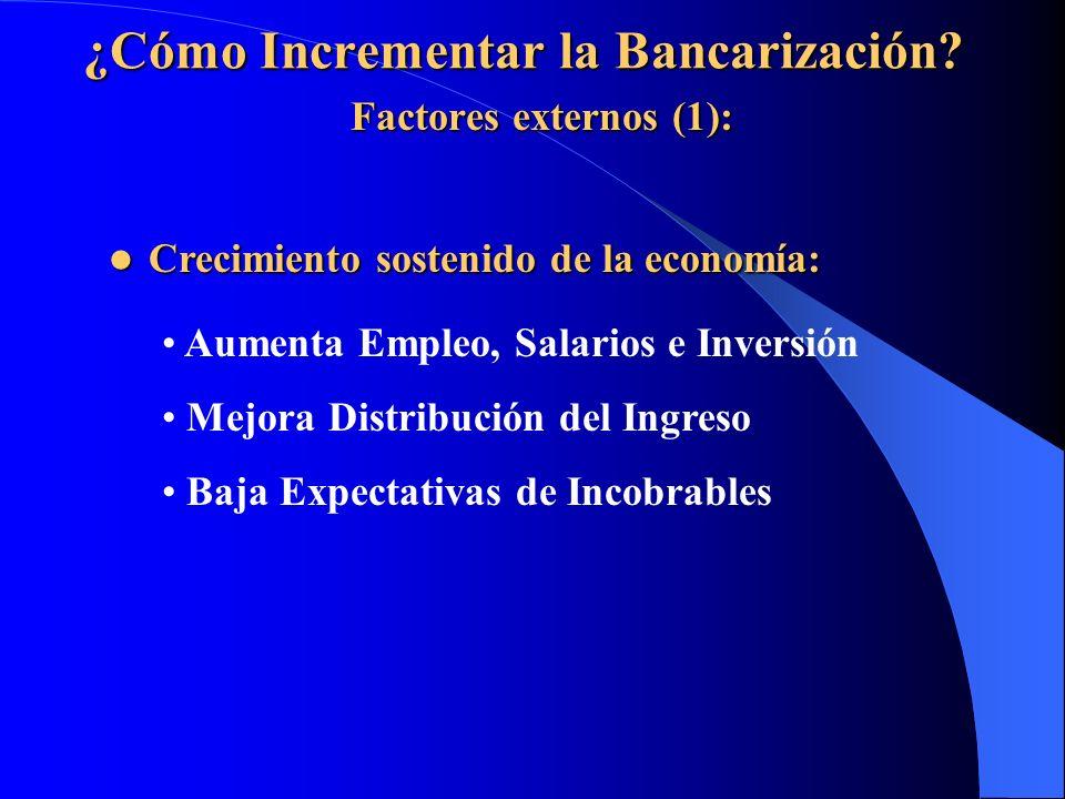 ¿Cómo Incrementar la Bancarización