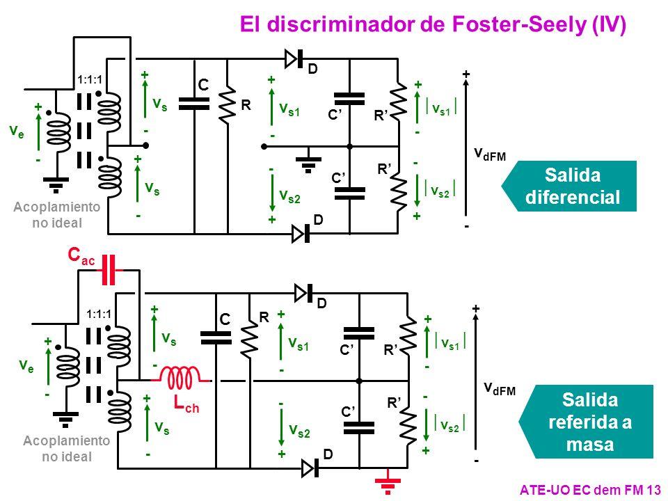 El discriminador de Foster-Seely (IV)