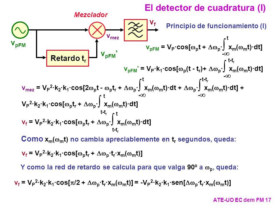 El detector de cuadratura (I)