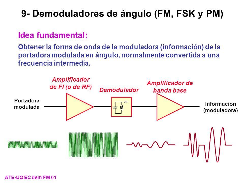 9- Demoduladores de ángulo (FM, FSK y PM)