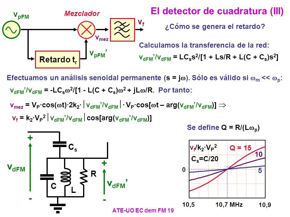 El detector de cuadratura (III)
