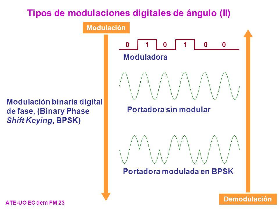 Portadora modulada en BPSK
