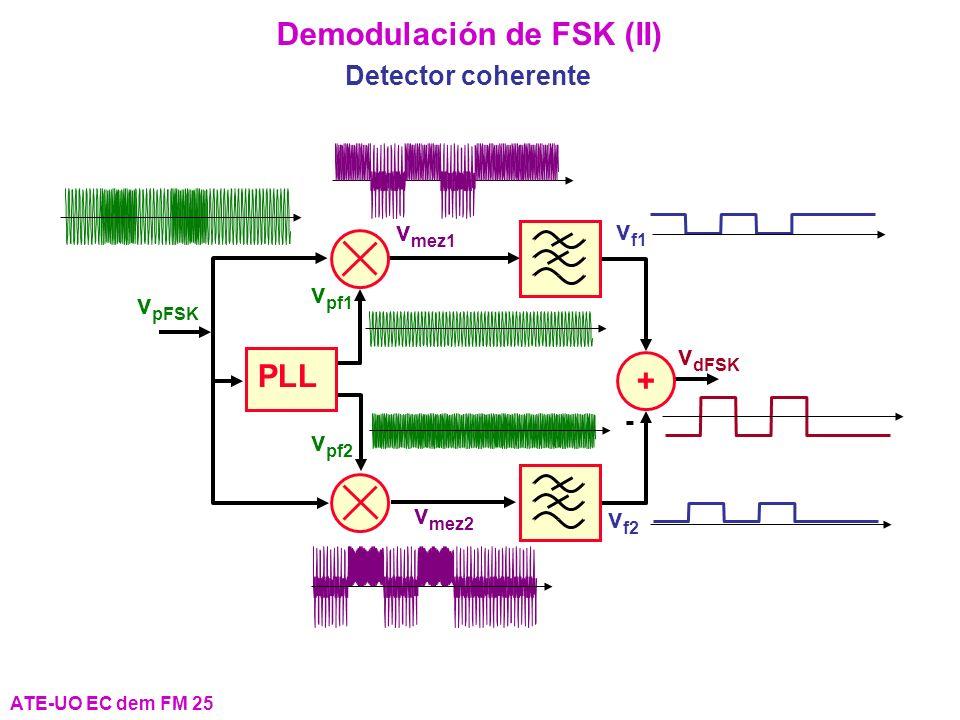 Demodulación de FSK (II)