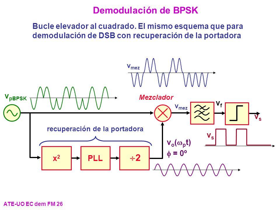 Demodulación de BPSK Bucle elevador al cuadrado. El mismo esquema que para demodulación de DSB con recuperación de la portadora.