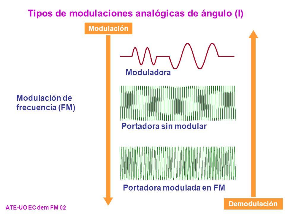 Tipos de modulaciones analógicas de ángulo (I)