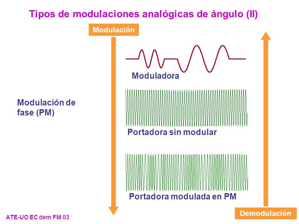 Tipos de modulaciones analógicas de ángulo (II)