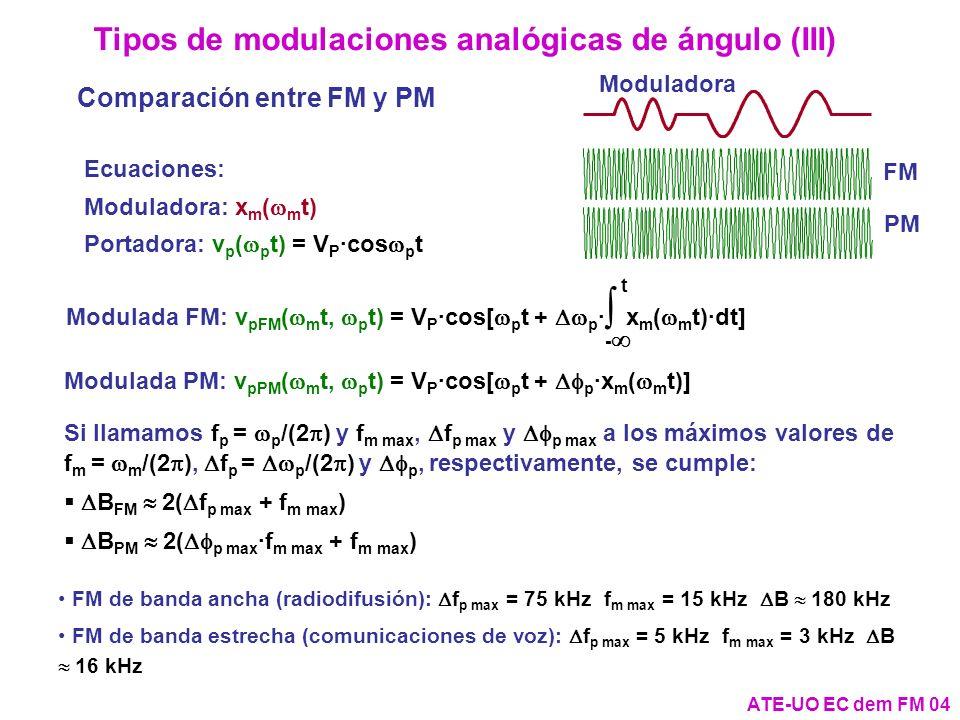 Tipos de modulaciones analógicas de ángulo (III)