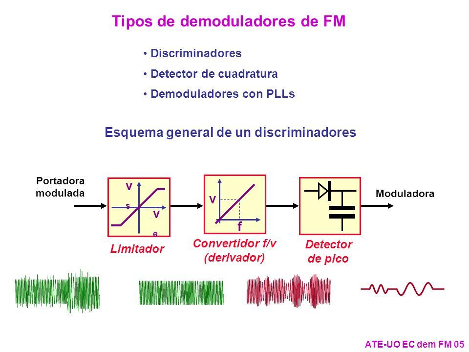 Tipos de demoduladores de FM