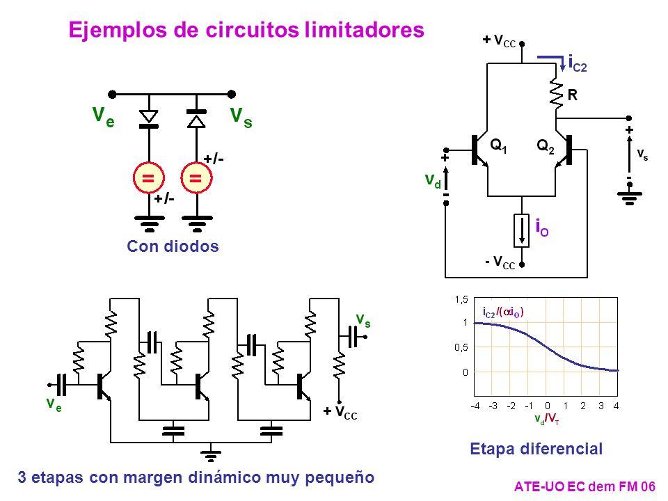 Ejemplos de circuitos limitadores