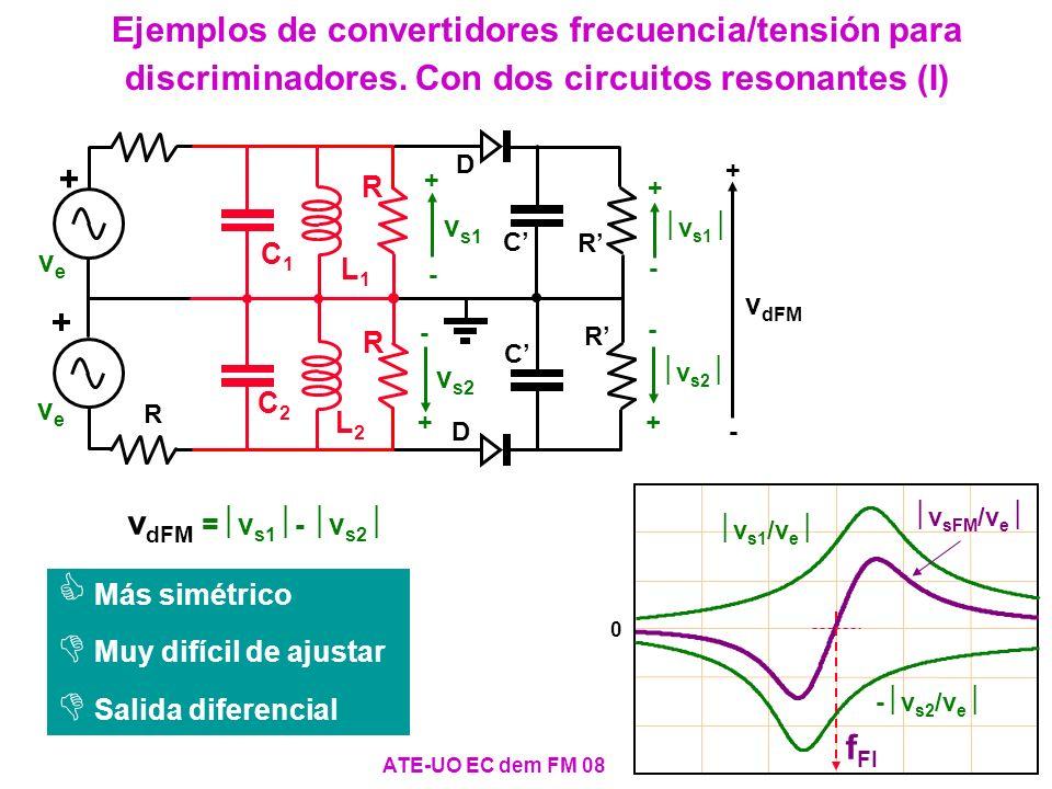 Ejemplos de convertidores frecuencia/tensión para discriminadores