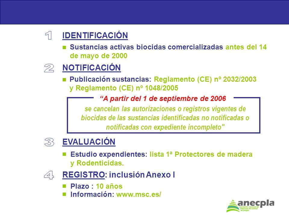 REGISTRO: inclusión Anexo I