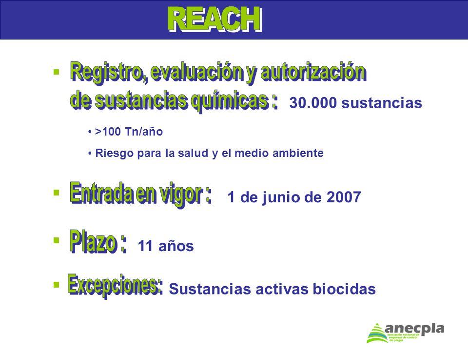 Registro, evaluación y autorización de sustancias químicas :