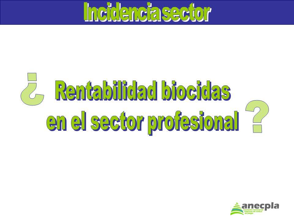 Rentabilidad biocidas en el sector profesional