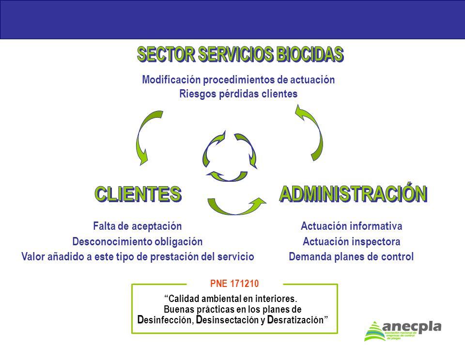 SECTOR SERVICIOS BIOCIDAS ADMINISTRACIÓN CLIENTES