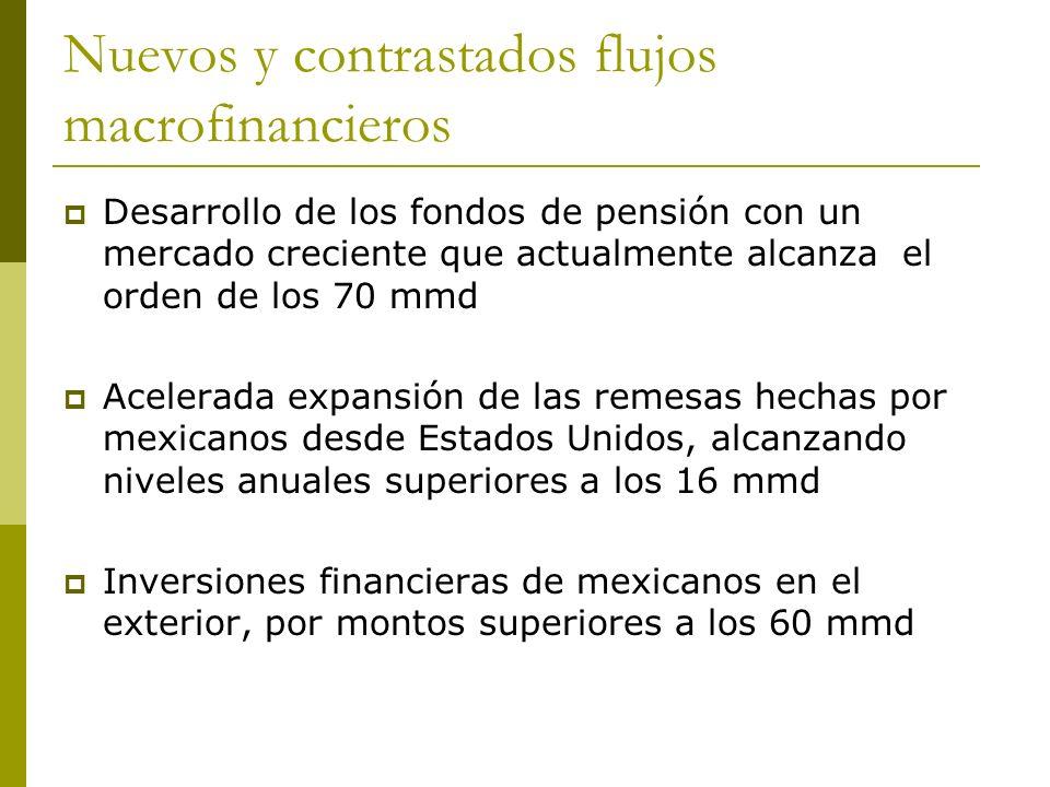 Nuevos y contrastados flujos macrofinancieros