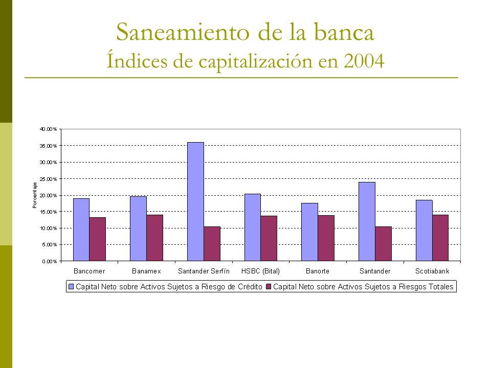 Saneamiento de la banca Índices de capitalización en 2004