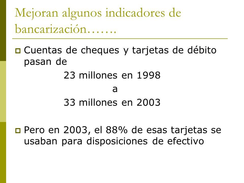 Mejoran algunos indicadores de bancarización…….