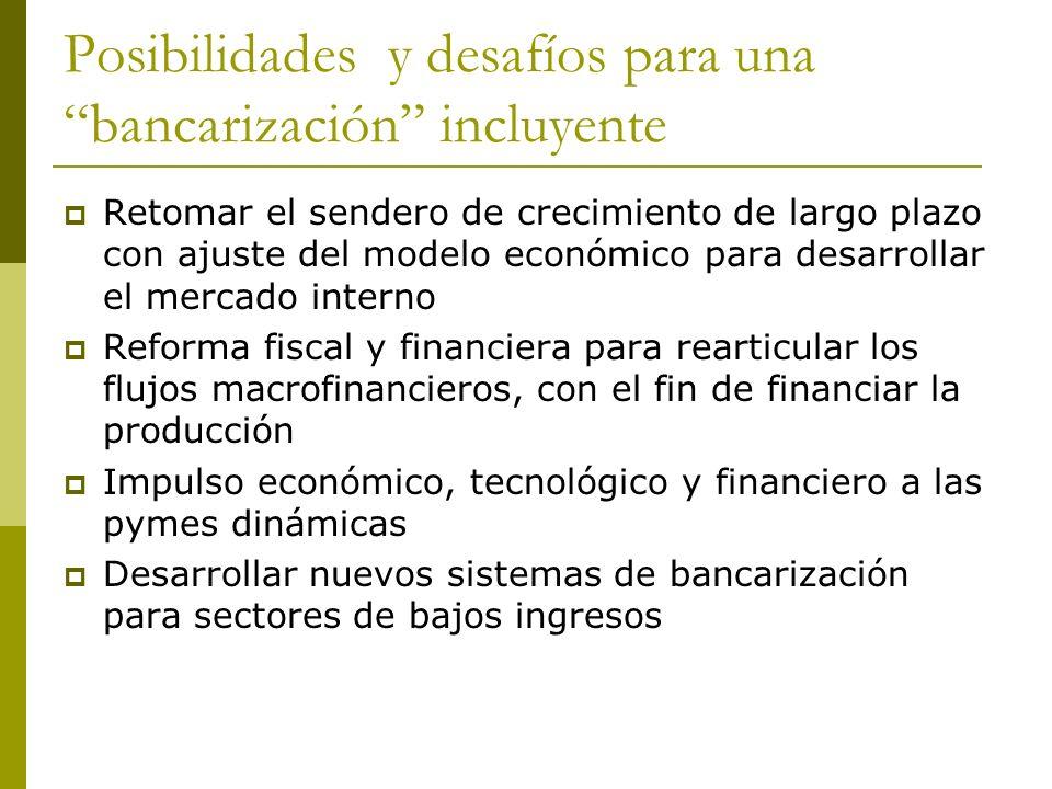Posibilidades y desafíos para una bancarización incluyente