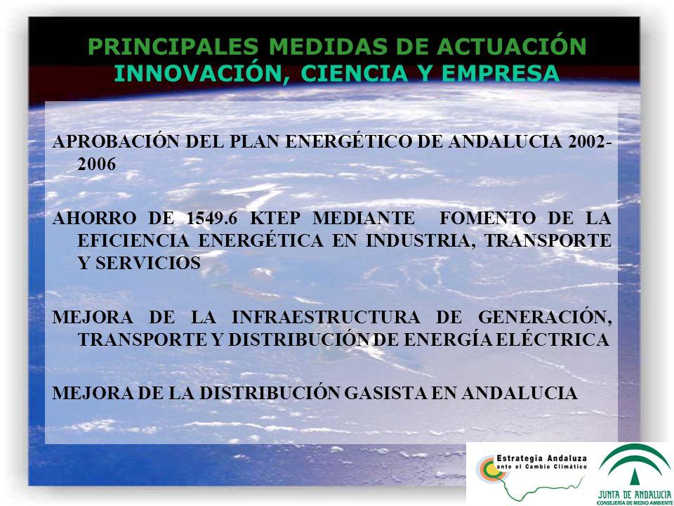 PRINCIPALES MEDIDAS DE ACTUACIÓN INNOVACIÓN, CIENCIA Y EMPRESA
