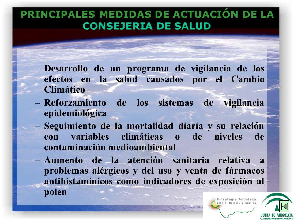 PRINCIPALES MEDIDAS DE ACTUACIÓN DE LA CONSEJERIA DE SALUD